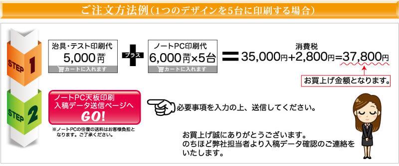 東京都調布市の印刷会社アクセスワールド企画のノートPC天板オリジナル印刷をご注文の際は、治具・テスト印刷と台数ごとの印刷費用の両方をカートに入れてください。
