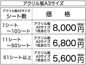 東京都調布市の印刷会社アクセスワールド企画のオリジナルキーホルダー製作のパーツ価格表