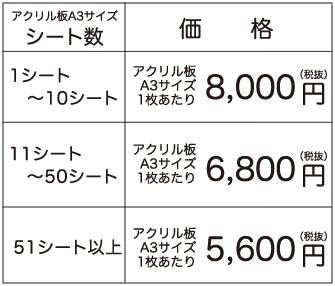 東京都調布市の印刷会社、アクセスワールド企画のネット印刷のオリジナルキーホルダー製作価格表