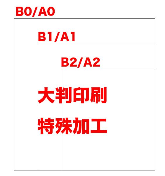 OS001