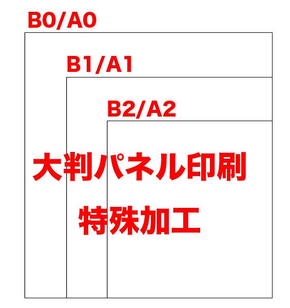 OS002